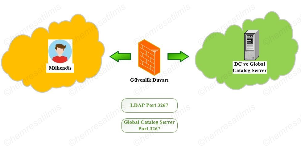 Global Catalog - 04